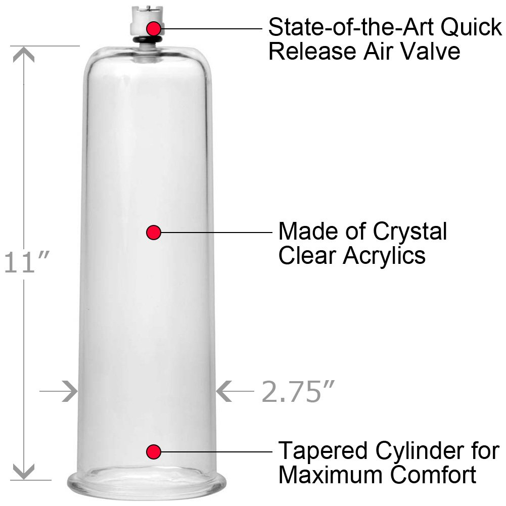 "Size Matters Cock and Ball Cylinder 2.75"" Diameter Clear - View #1"