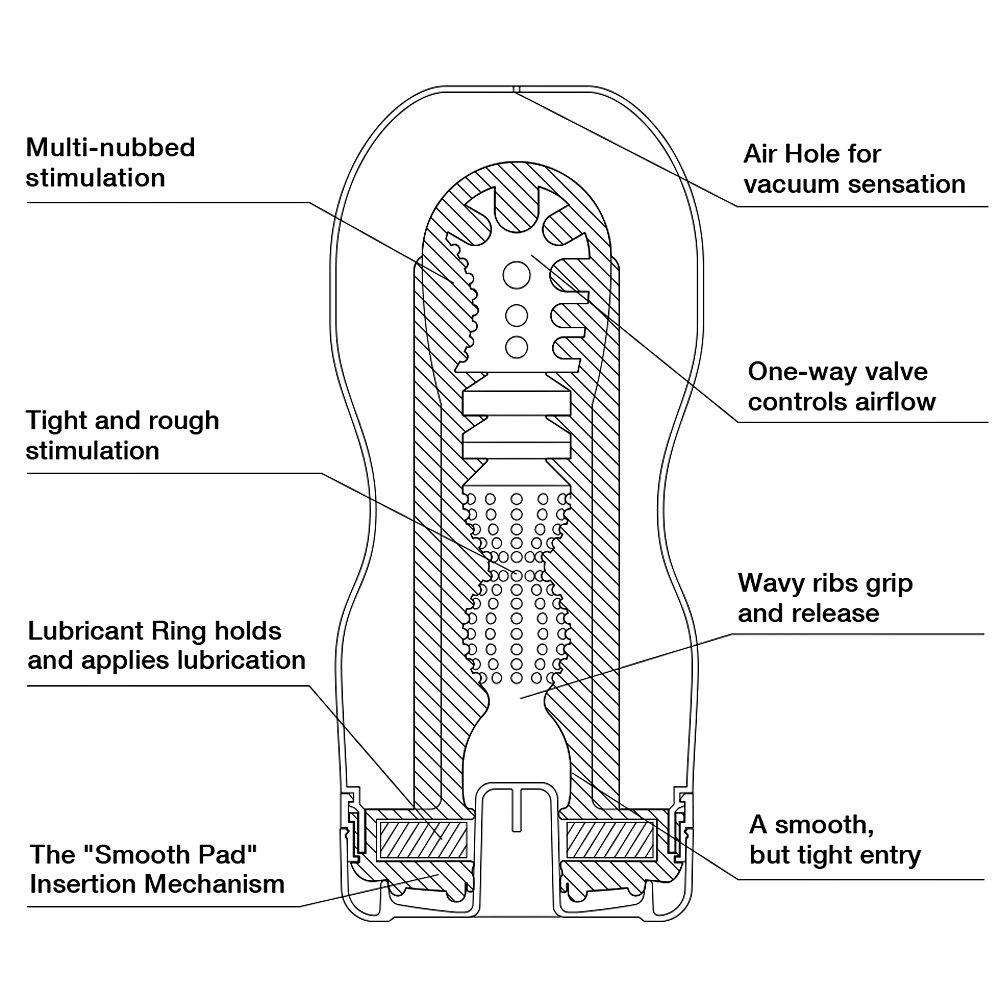 Tenga X Keith Haring Original Vacuum Cup Male Masturbator - View #1